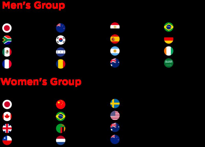 Olympics-soccer_groups-full-800x575-r-4